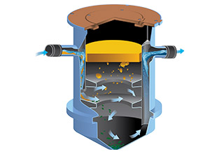 Grease Interceptors Engineered For Maximum Performance by Thermaco